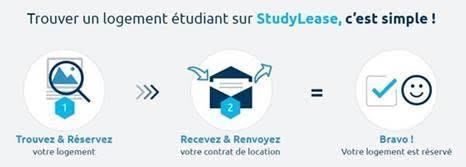 process studylease